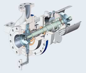 type OHH overhung process pump